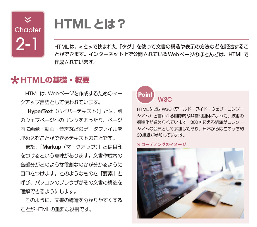 what-html