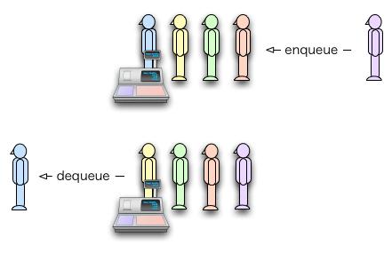queueFig1